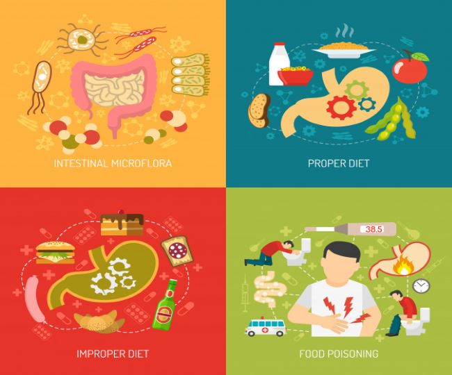 World Digestive Health Day 2021: Check out history, theme and significance of this day