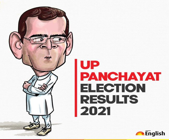Agra Panchayat Election Results 2021: Results declared for 1,340 posts; complete results to be announced in next 2 hours