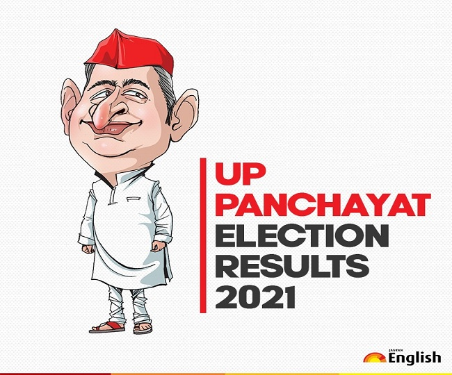 LIVE Aligarh Panchayat Election Results 2021: 56 Pradhan and 16 Gram Panchayat candidates declared victorious; full result to be out by evening