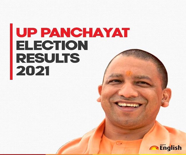 Varanasi Panchayat Election Results 2021: Maneka Pathak becomes youngest Pradhan of Odar village in Pindra block